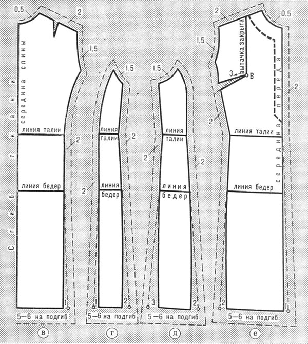 Выкройка платьев с вертикальным рельефом